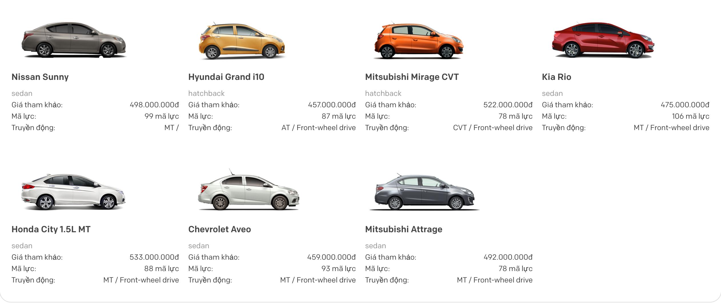 Dự đoán giá một số mẫu xe ô tô nhập khẩu năm 2018